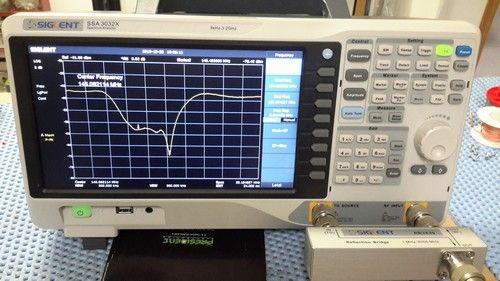 ANTENNE 209  RADIOAMATEUR 145 MHZ - 146 MHZ -  9els tona ita wimo syracom modélisme yagi radiocommunication f5etl  rouen normandie