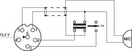MICRO DNC-520 U/D PRESIDENT